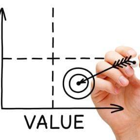士業のサービス価値と価格の関係性