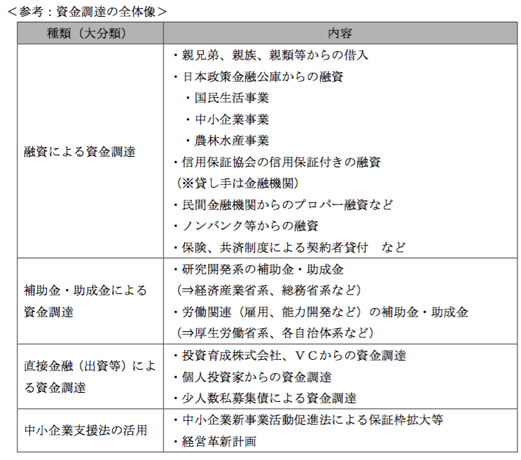 スクリーンショット 2015-09-04 12.19.09