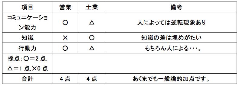 スクリーンショット-2015-06-15-9.25.39