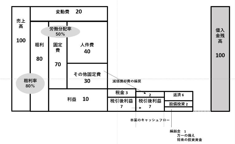 図1(6)
