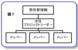 図1-300x193