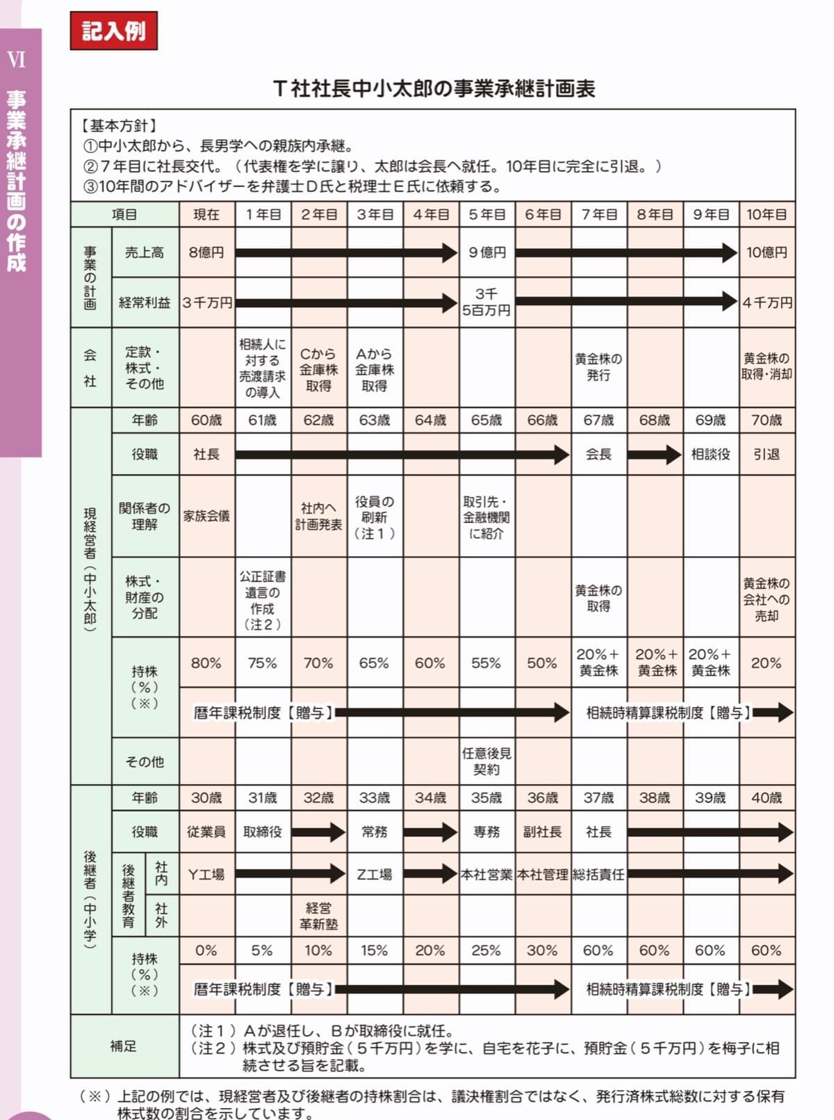 0E48832D-E1F7-4A7D-97A4-F3B58401C5DC