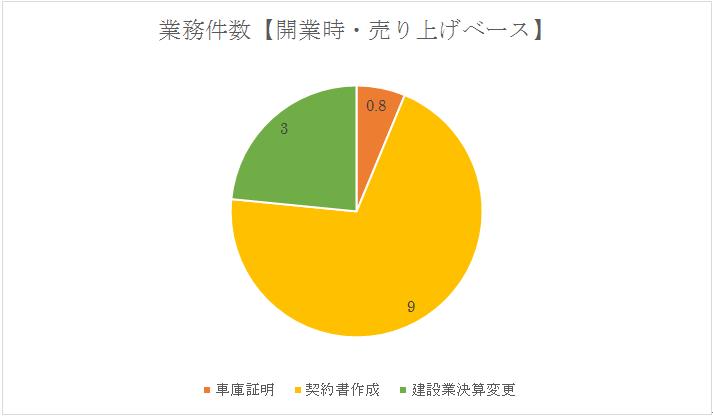 SnapCrab_NoName_2015-5-19_13-21-13_No-00