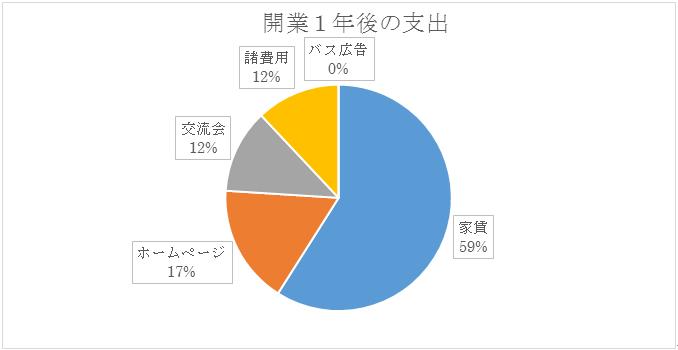 SnapCrab_NoName_2015-5-19_13-38-3_No-00