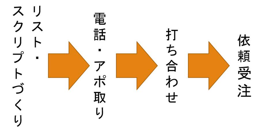 SnapCrab_NoName_2015-6-10_13-41-1_No-00