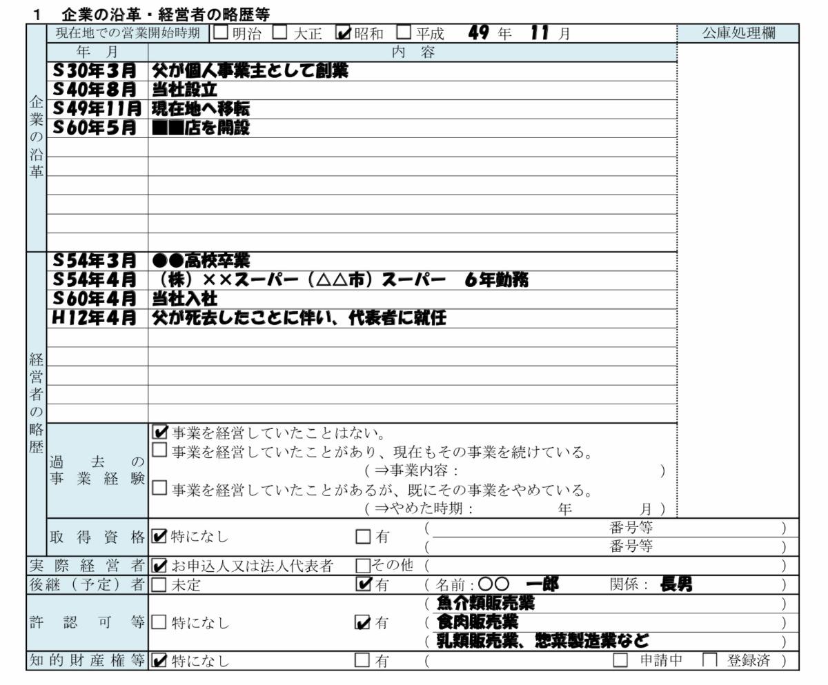 金融 公庫 広島 政策