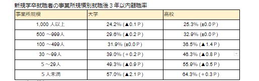 momoiさん記事内の表2