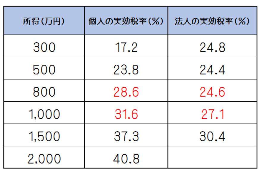 syotoku6